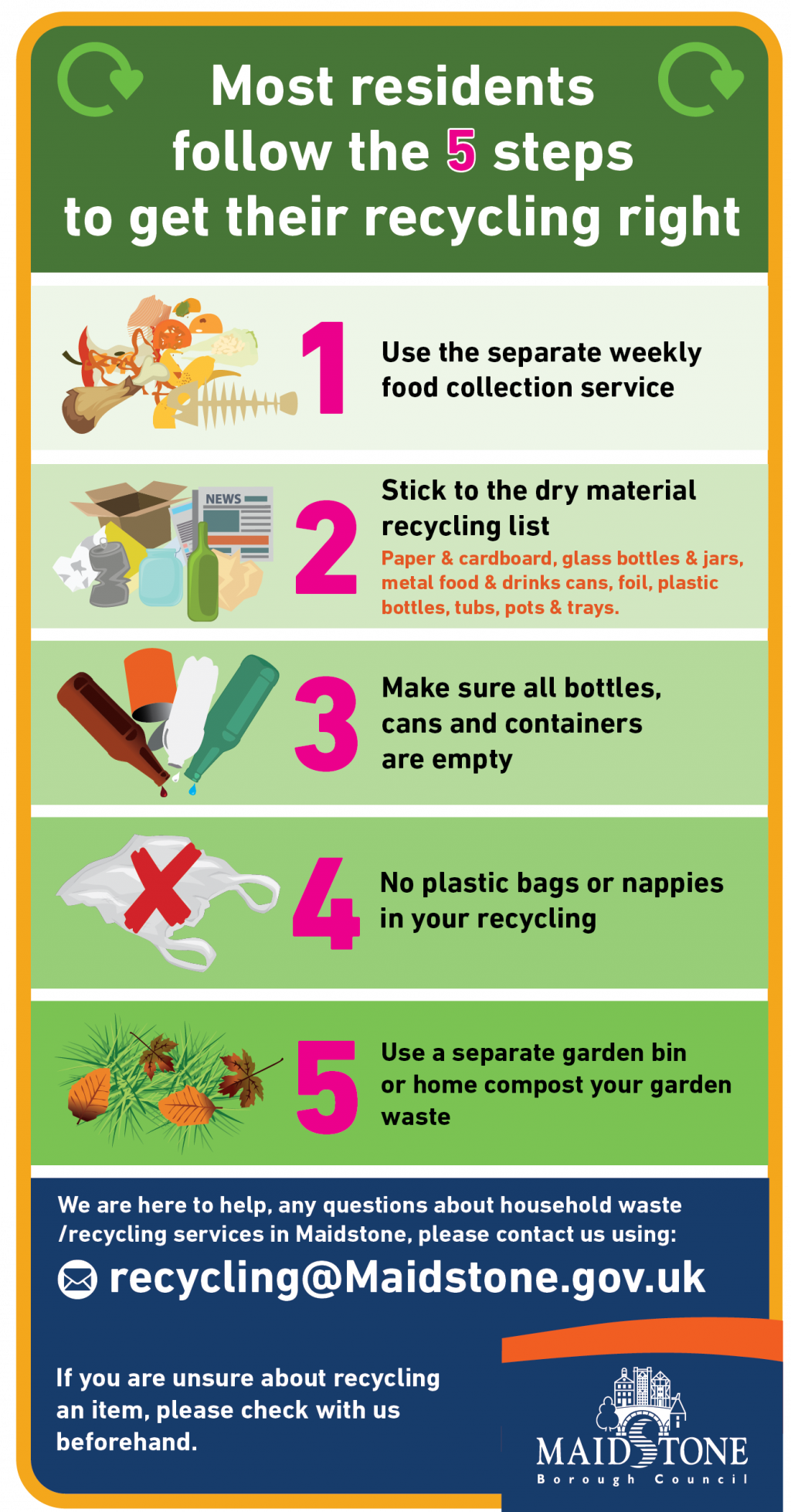 MBC asking residents to step up for Recycle Week
