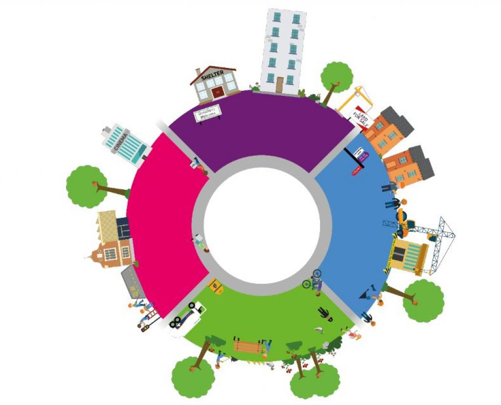 A Community Focussed Plan for the County Town of Kent    image
